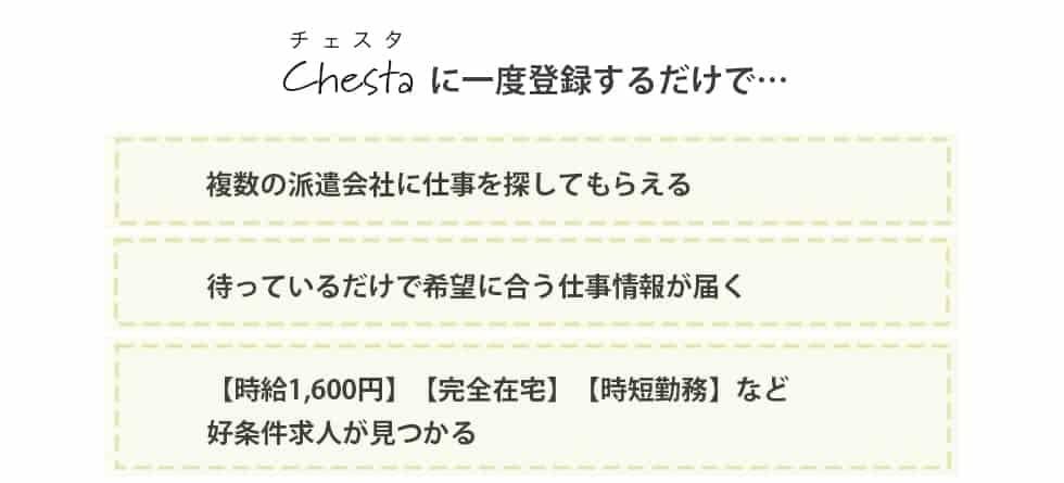 chesta(チェスタ)に一度登録するだけで…複数の派遣会社に仕事を探してもらえる。待っているだけで希望に合う仕事情報が届く。【時給1,600円】【完全在宅】【時短勤務】など高条件求人が見つかる。